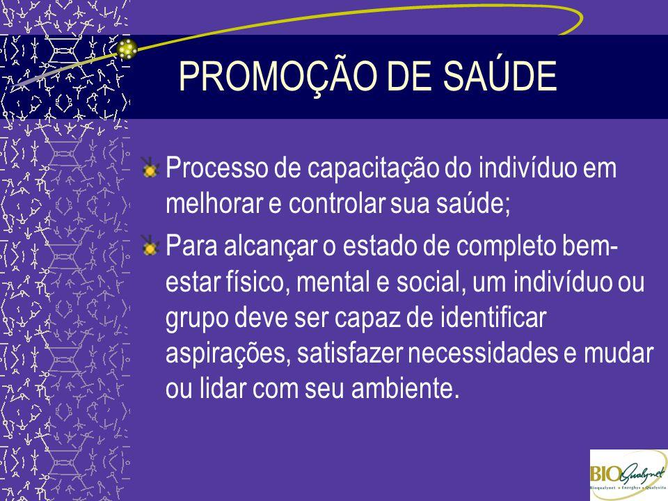 PROMOÇÃO DE SAÚDE Processo de capacitação do indivíduo em melhorar e controlar sua saúde;