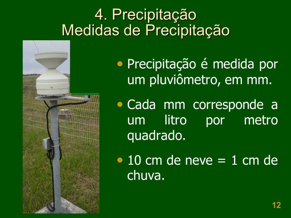 4. Precipitação Medidas de Precipitação