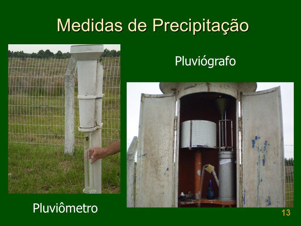 Medidas de Precipitação