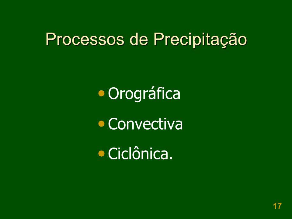 Processos de Precipitação