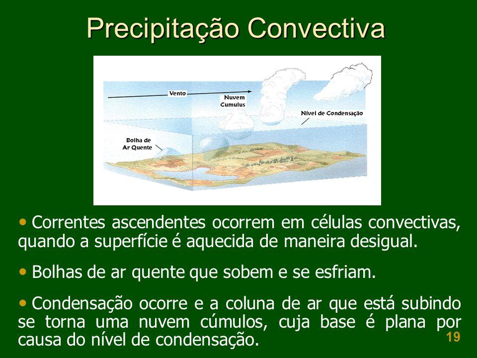 Precipitação Convectiva