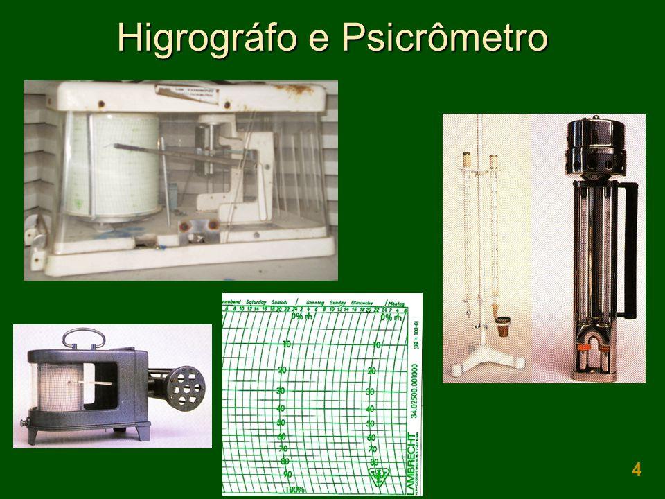 Higrográfo e Psicrômetro