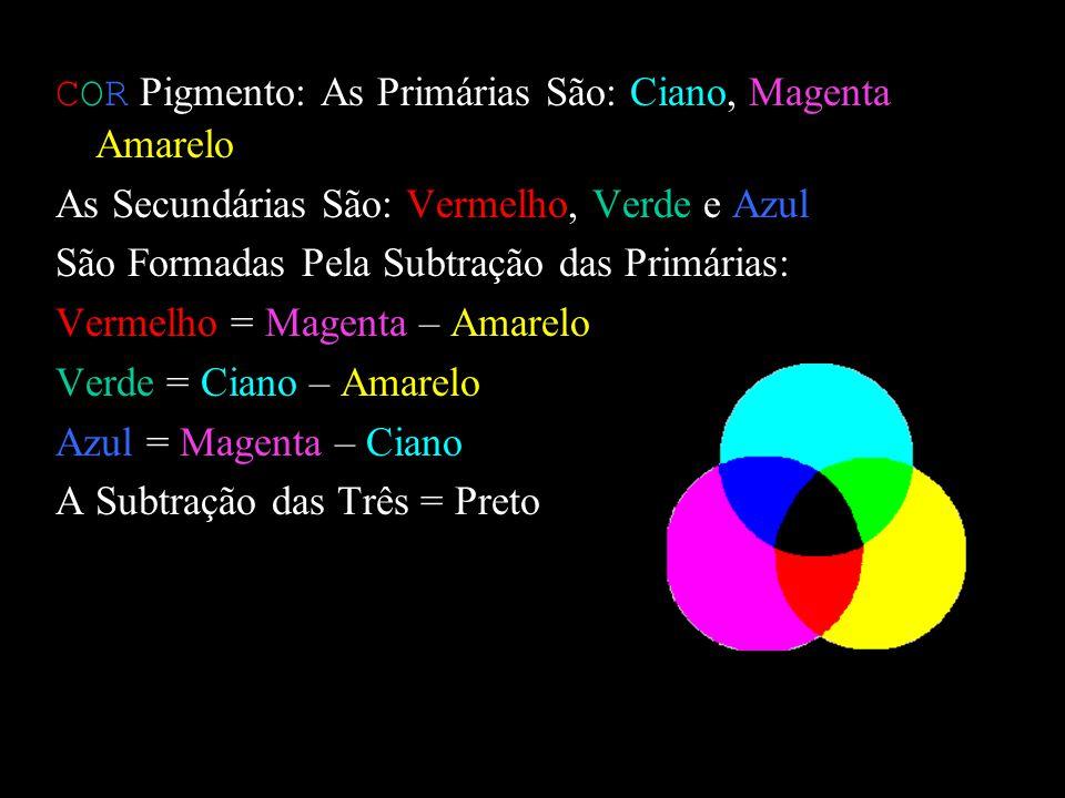 COR Pigmento: As Primárias São: Ciano, Magenta e Amarelo