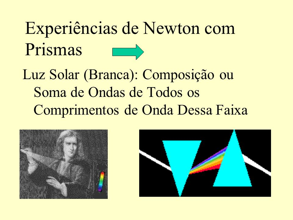 Experiências de Newton com Prismas