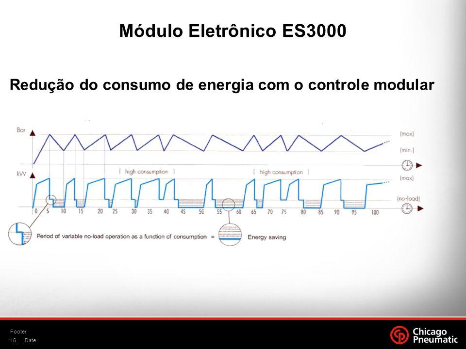 Redução do consumo de energia com o controle modular