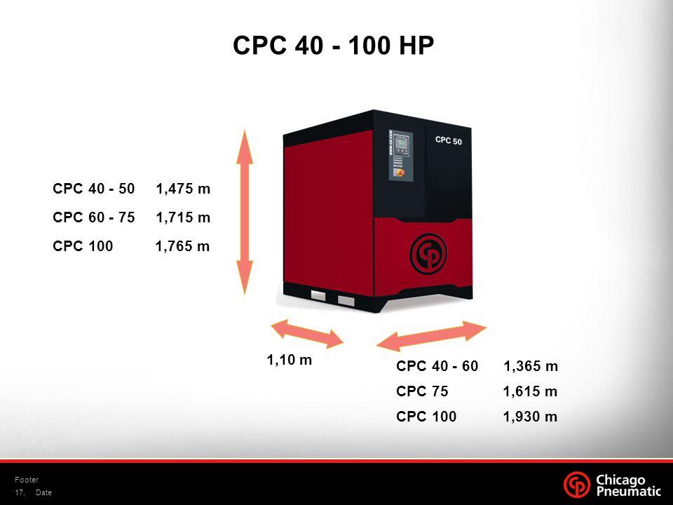 CPC 40 - 100 HP CPC 40 - 50 1,475 m. CPC 60 - 75 1,715 m. CPC 100 1,765 m. 1,10 m.