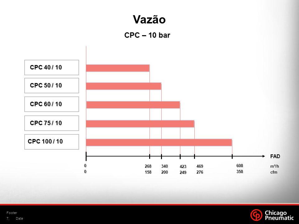 Vazão CPC 40 / 10 CPC 50 / 10 CPC 60 / 10 CPC 75 / 10 CPC 100 / 10 FAD
