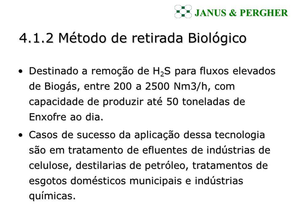 4.1.2 Método de retirada Biológico