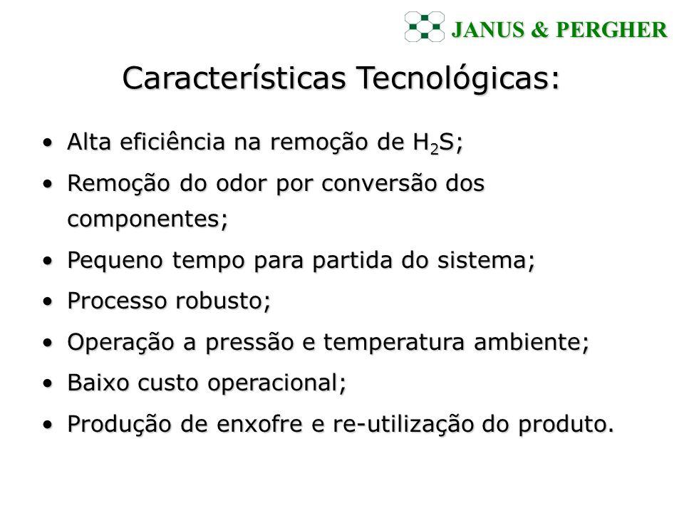 Características Tecnológicas: