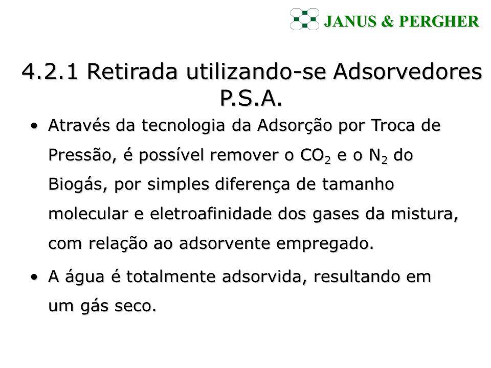 4.2.1 Retirada utilizando-se Adsorvedores P.S.A.