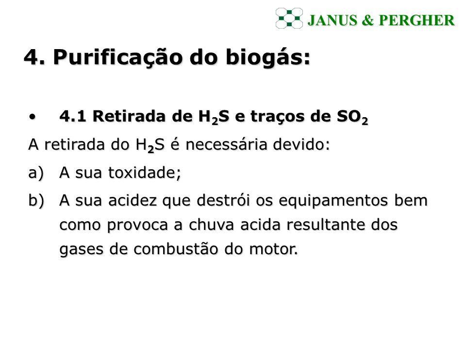 4. Purificação do biogás:
