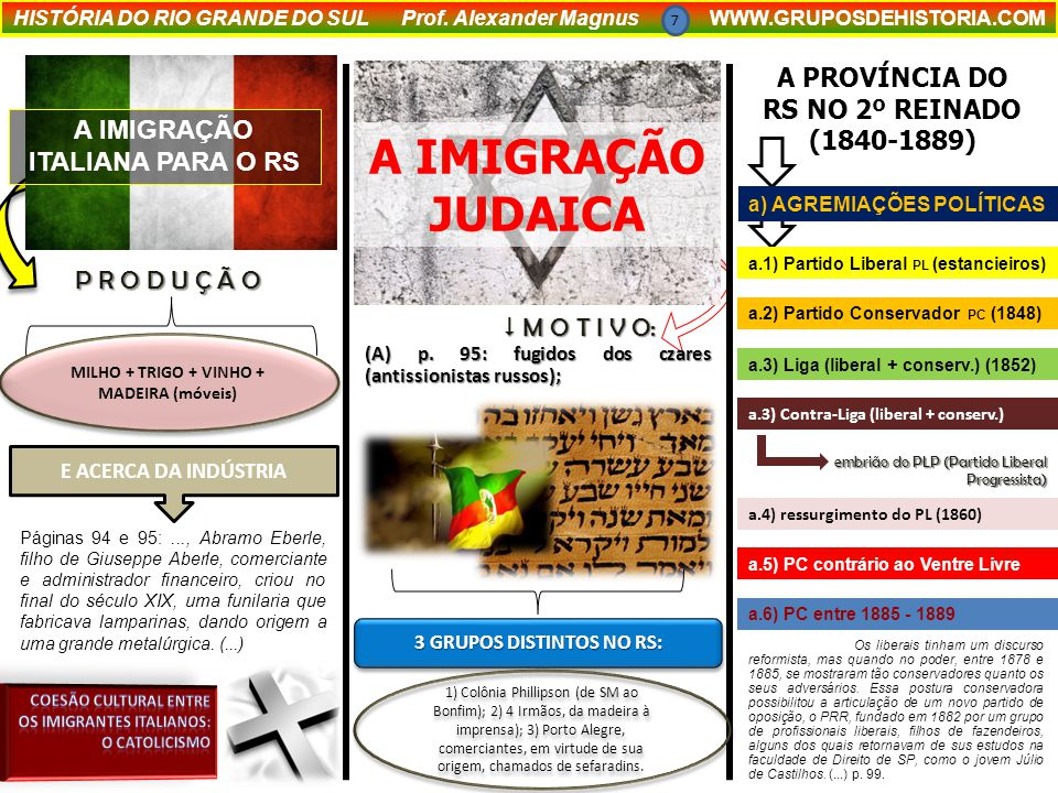 A IMIGRAÇÃO JUDAICA A PROVÍNCIA DO RS NO 2º REINADO (1840-1889)