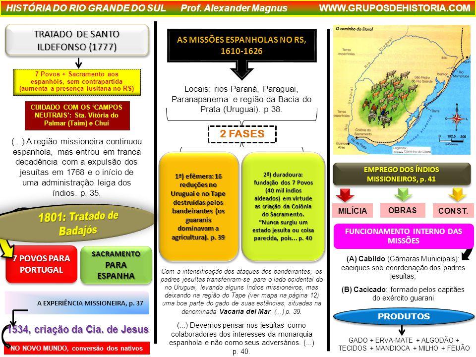 1801: Tratado de Badajós TRATADO DE SANTO ILDEFONSO (1777) 2 FASES