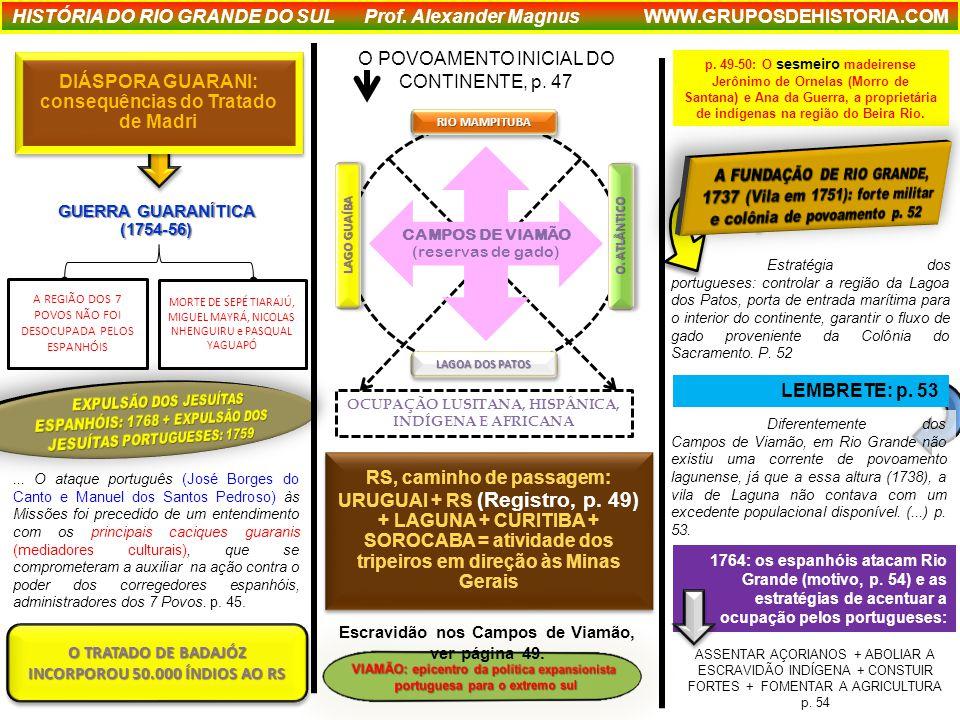 O POVOAMENTO INICIAL DO CONTINENTE, p. 47