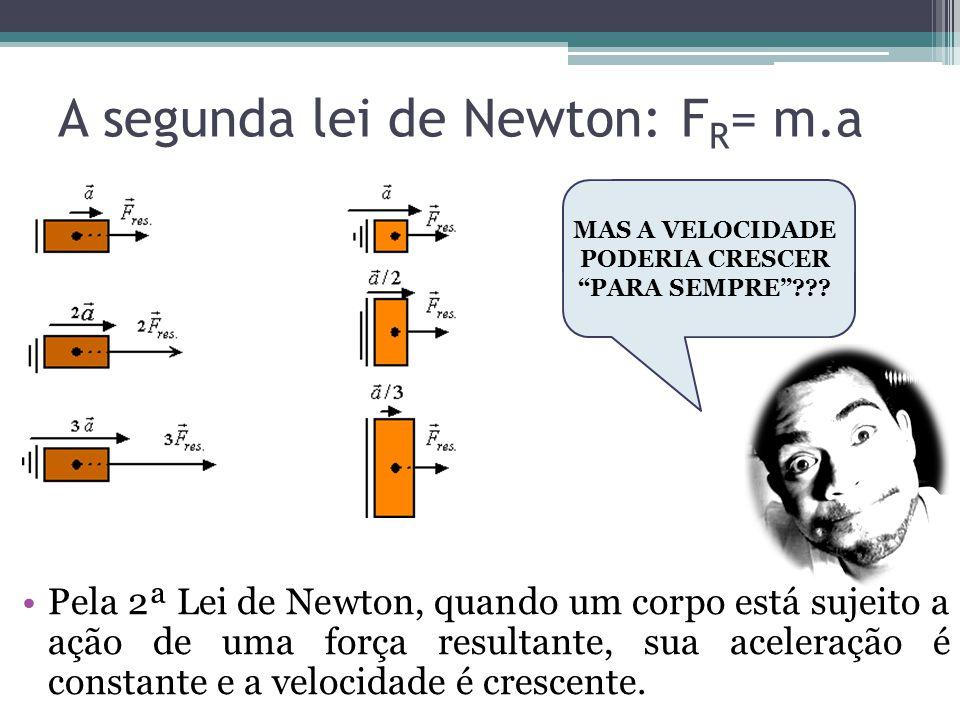 A segunda lei de Newton: FR= m.a