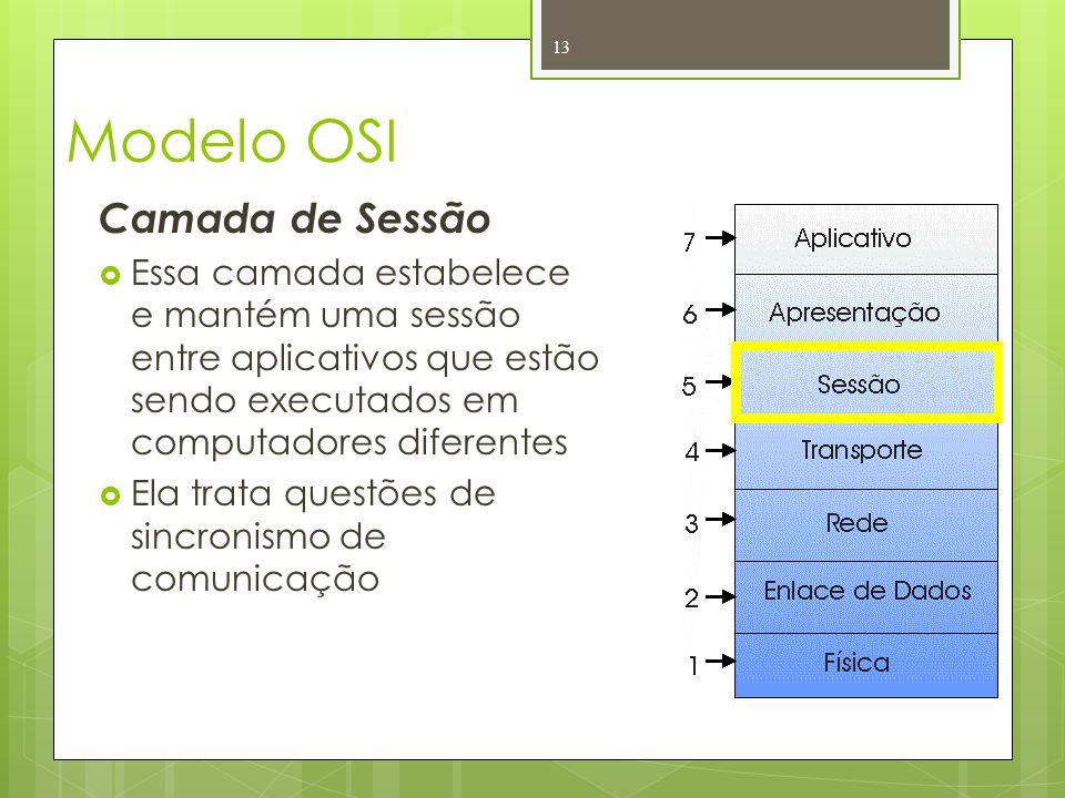 Modelo OSI Camada de Sessão