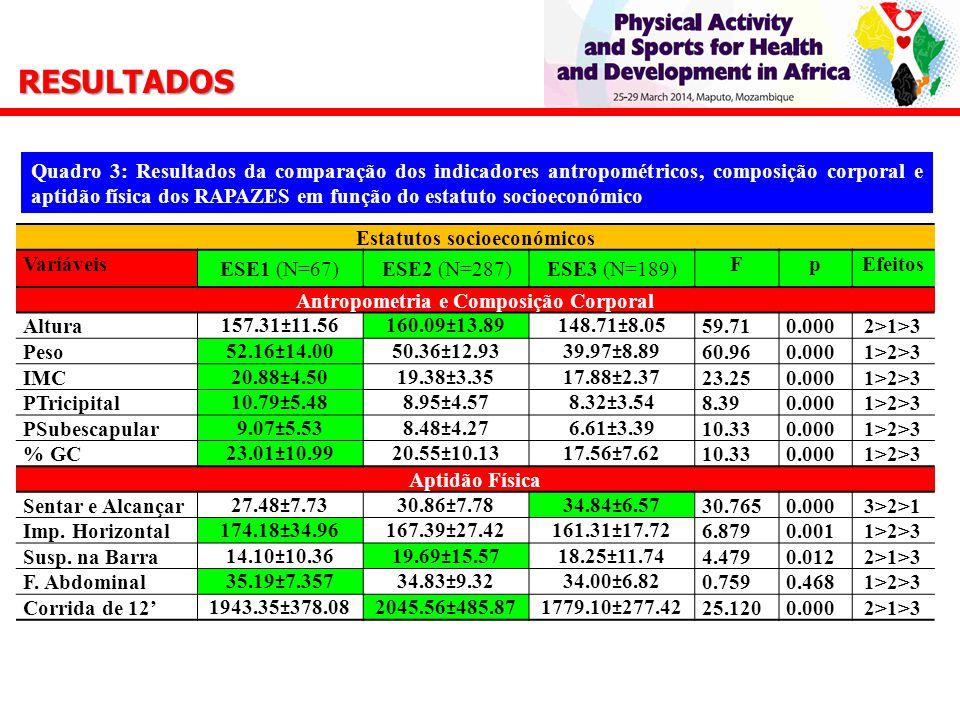 Estatutos socioeconómicos Antropometria e Composição Corporal