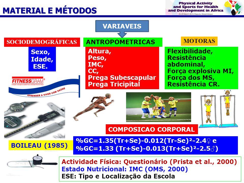 MATERIAL E MÉTODOS VARIAVEIS SOCIODEMOGRÁFICAS ANTROPOMETRICAS MOTORAS