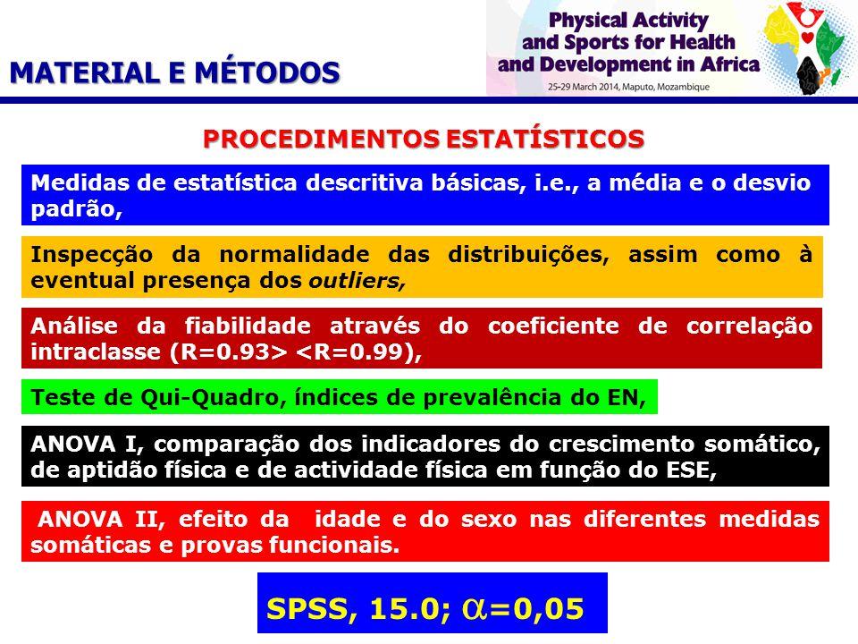 MATERIAL E MÉTODOS SPSS, 15.0; =0,05 PROCEDIMENTOS ESTATÍSTICOS