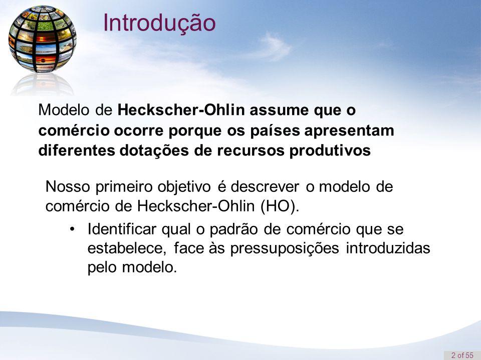 Introdução Modelo de Heckscher-Ohlin assume que o comércio ocorre porque os países apresentam diferentes dotações de recursos produtivos.