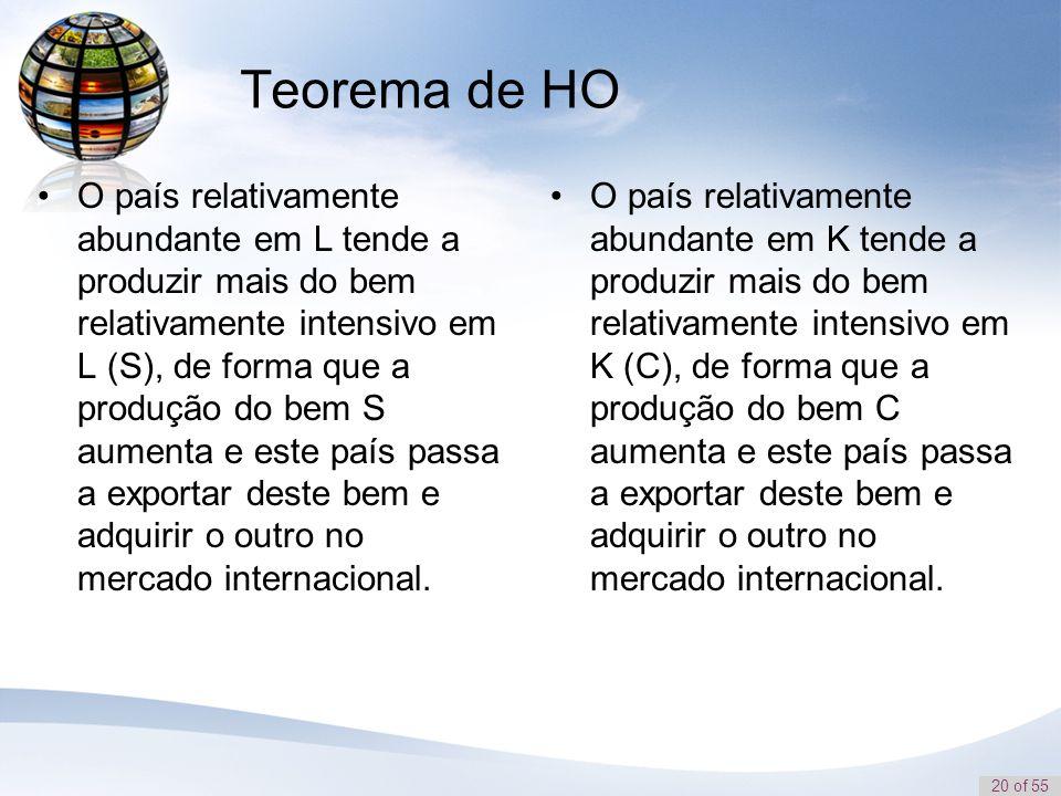 Teorema de HO