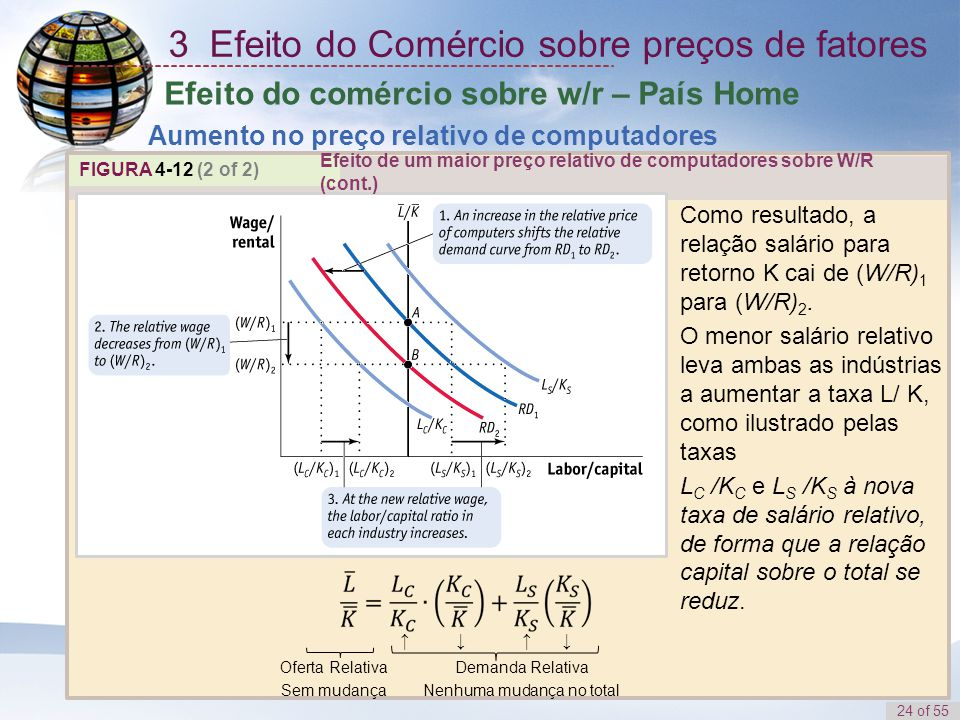 3 Efeito do Comércio sobre preços de fatores