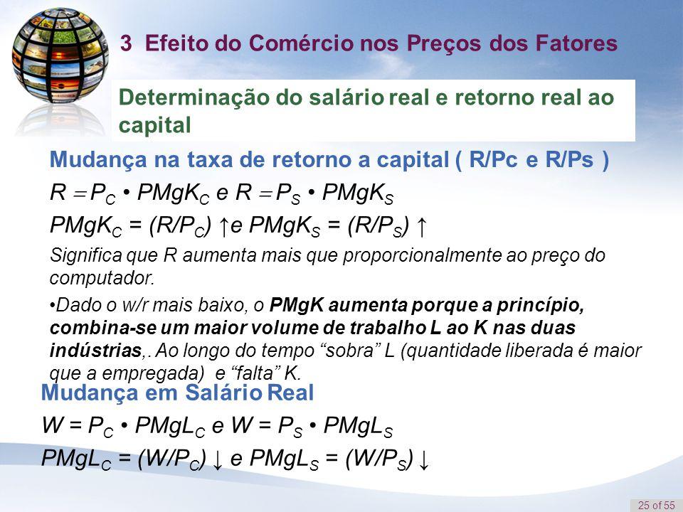 3 Efeito do Comércio nos Preços dos Fatores