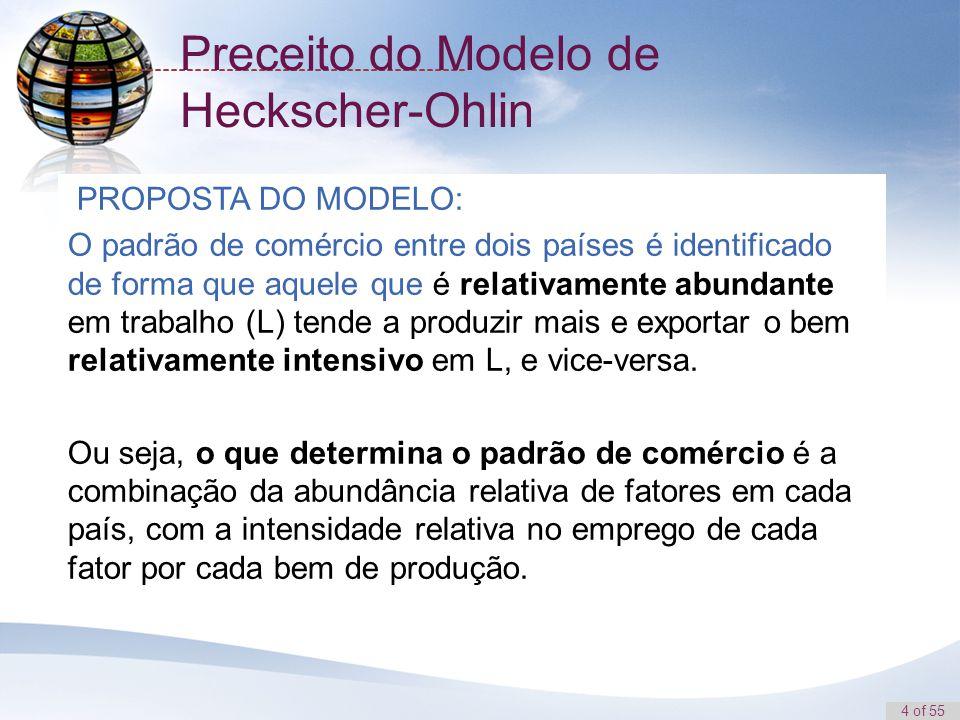 Preceito do Modelo de Heckscher-Ohlin