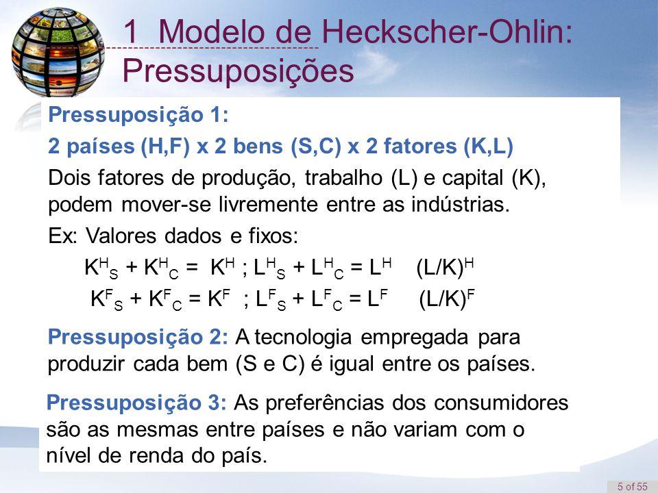 1 Modelo de Heckscher-Ohlin: Pressuposições