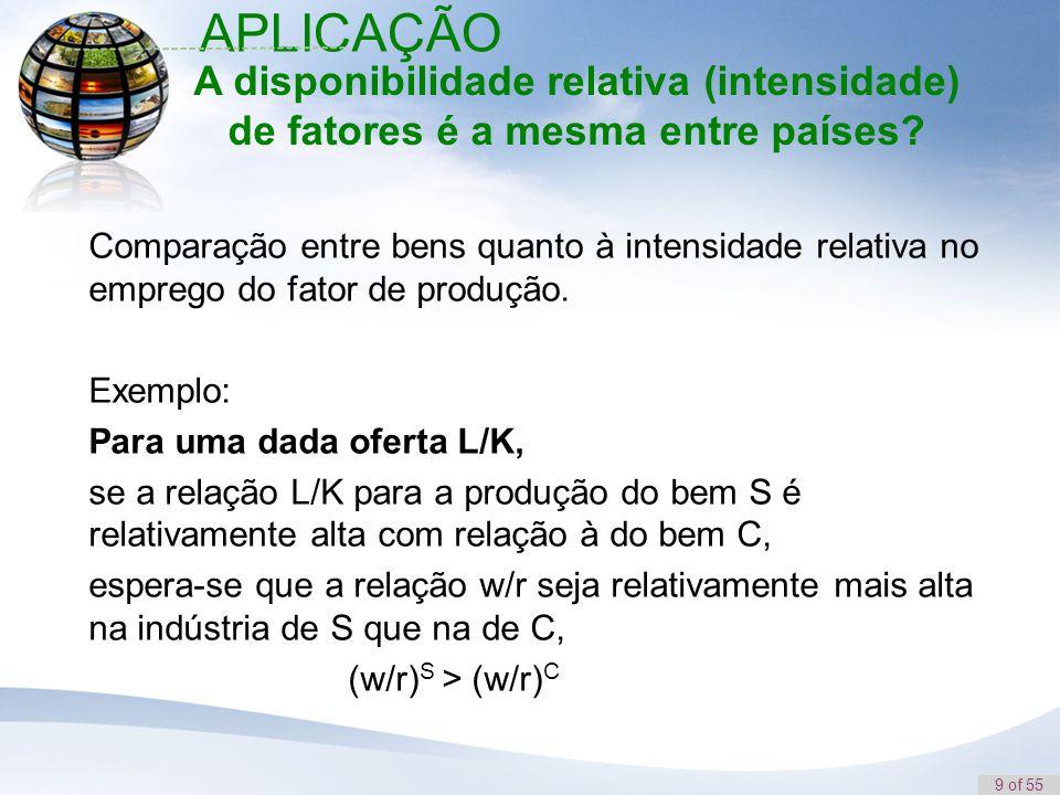 APLICAÇÃO A disponibilidade relativa (intensidade) de fatores é a mesma entre países