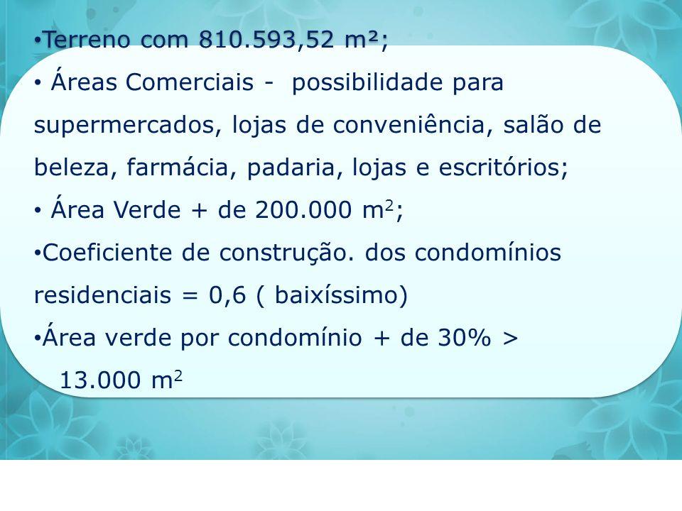 Área verde por condomínio + de 30% > 13.000 m2