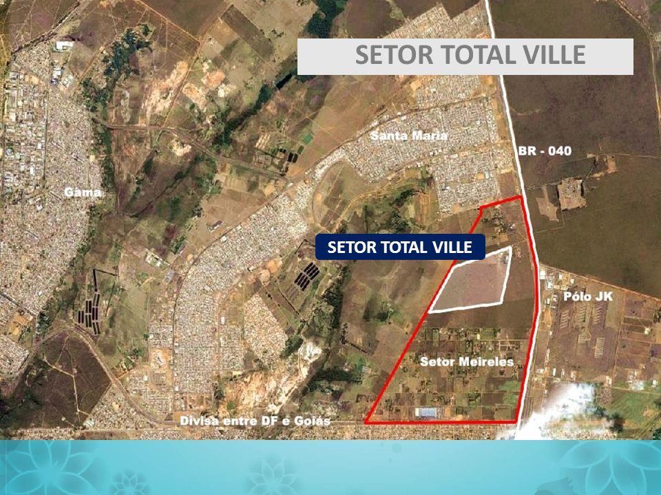 SETOR TOTAL VILLE SETOR TOTAL VILLE