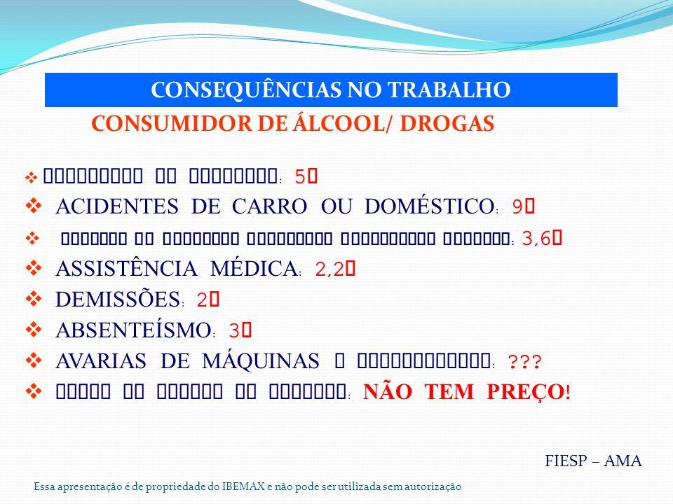 CONSEQUÊNCIAS NO TRABALHO