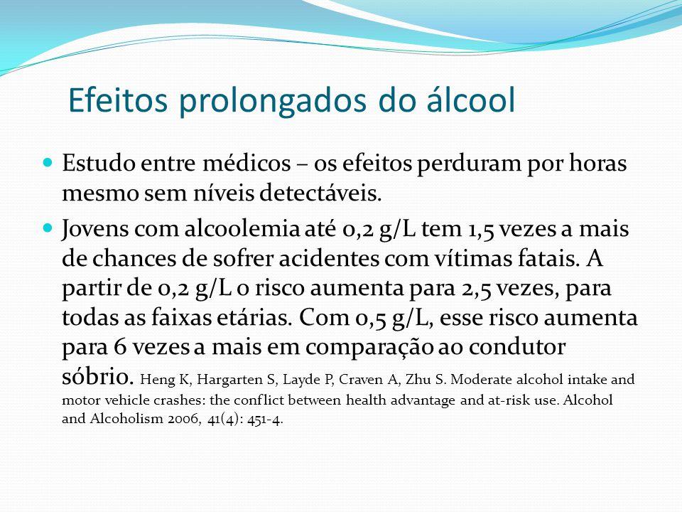 Efeitos prolongados do álcool