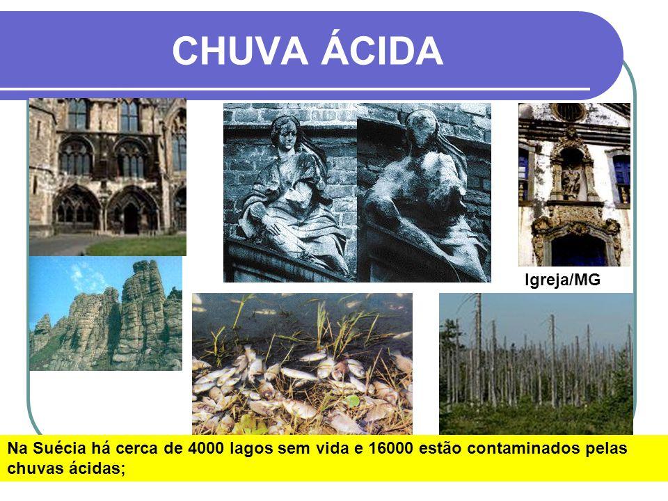 CHUVA ÁCIDA Igreja/MG.