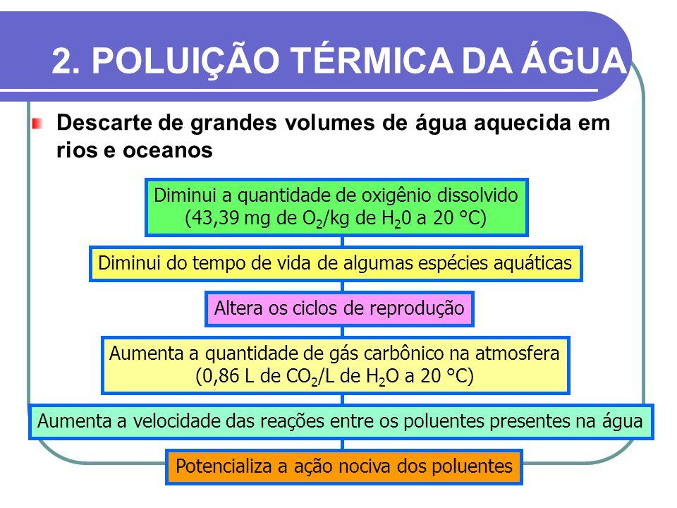 2. POLUIÇÃO TÉRMICA DA ÁGUA