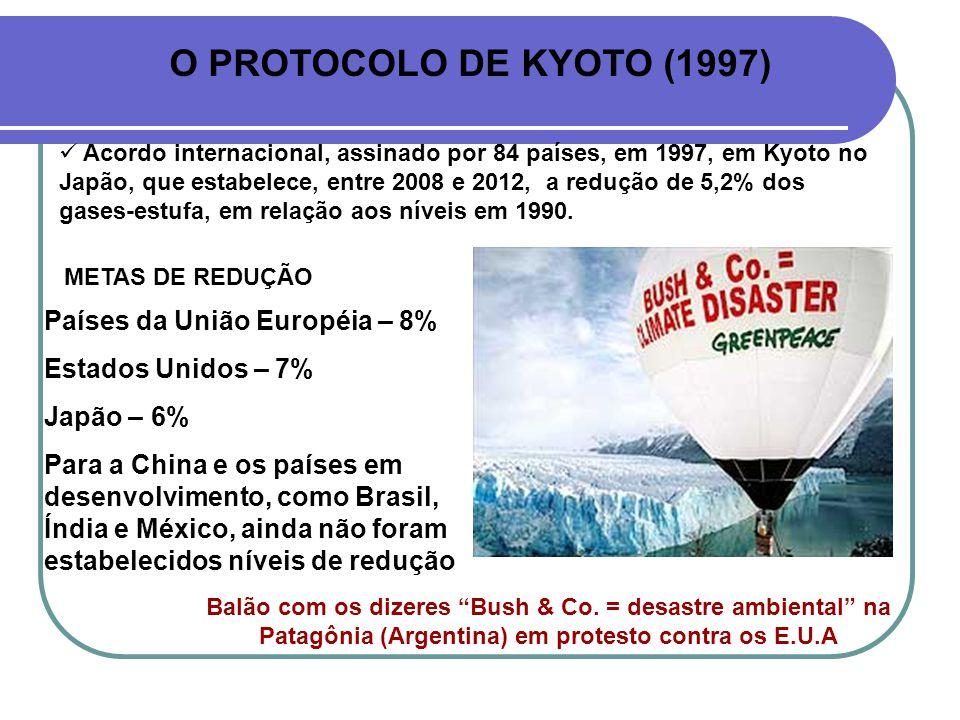 O PROTOCOLO DE KYOTO (1997) Países da União Européia – 8%