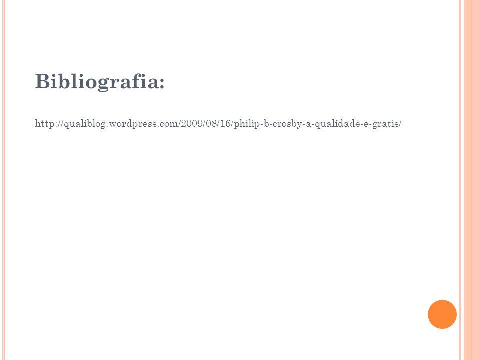 Bibliografia: http://qualiblog. wordpress