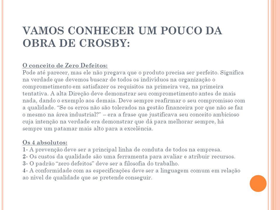 Vamos conhecer um pouco da obra de Crosby: O conceito de Zero Defeitos: Pode até parecer, mas ele não pregava que o produto precisa ser perfeito.