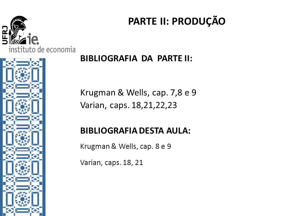 PARTE II: PRODUÇÃO BIBLIOGRAFIA DA PARTE II: