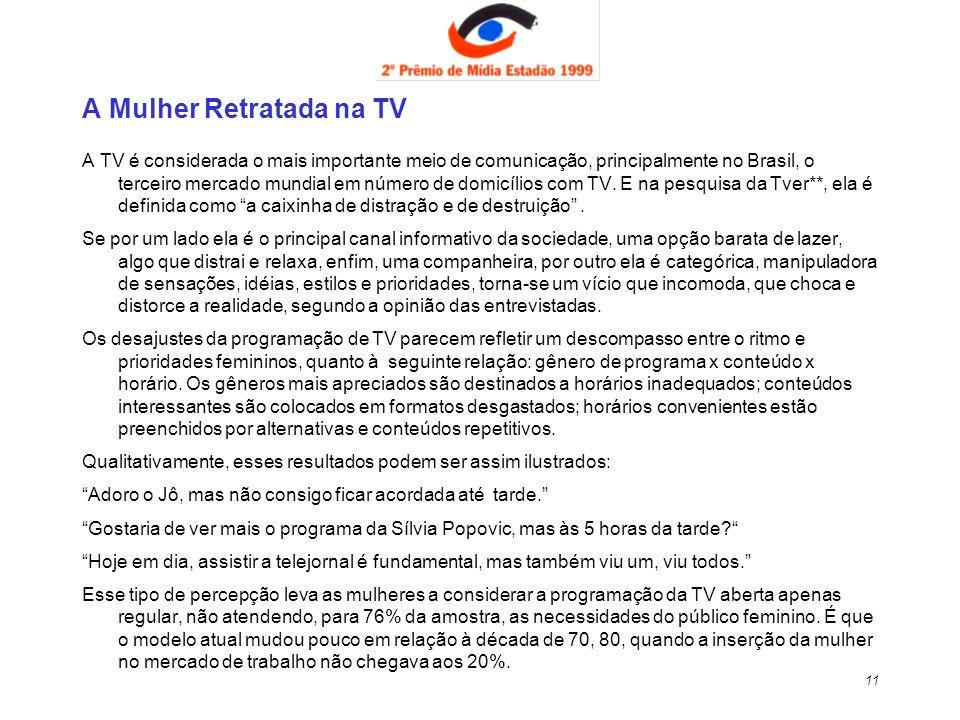 A Mulher Retratada na TV