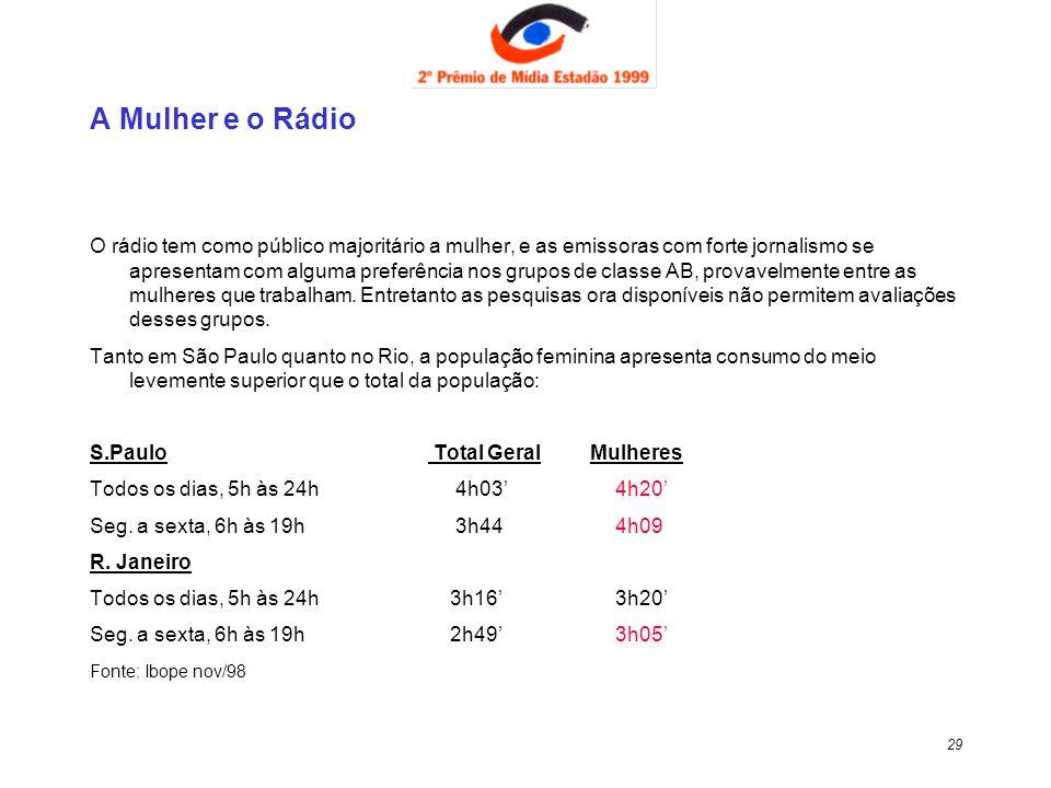 A Mulher e o Rádio
