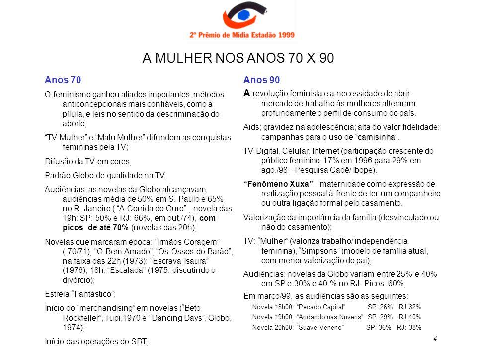 A MULHER NOS ANOS 70 X 90 Anos 70 Anos 90