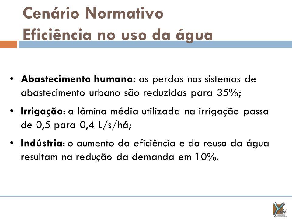 Cenário Normativo Eficiência no uso da água