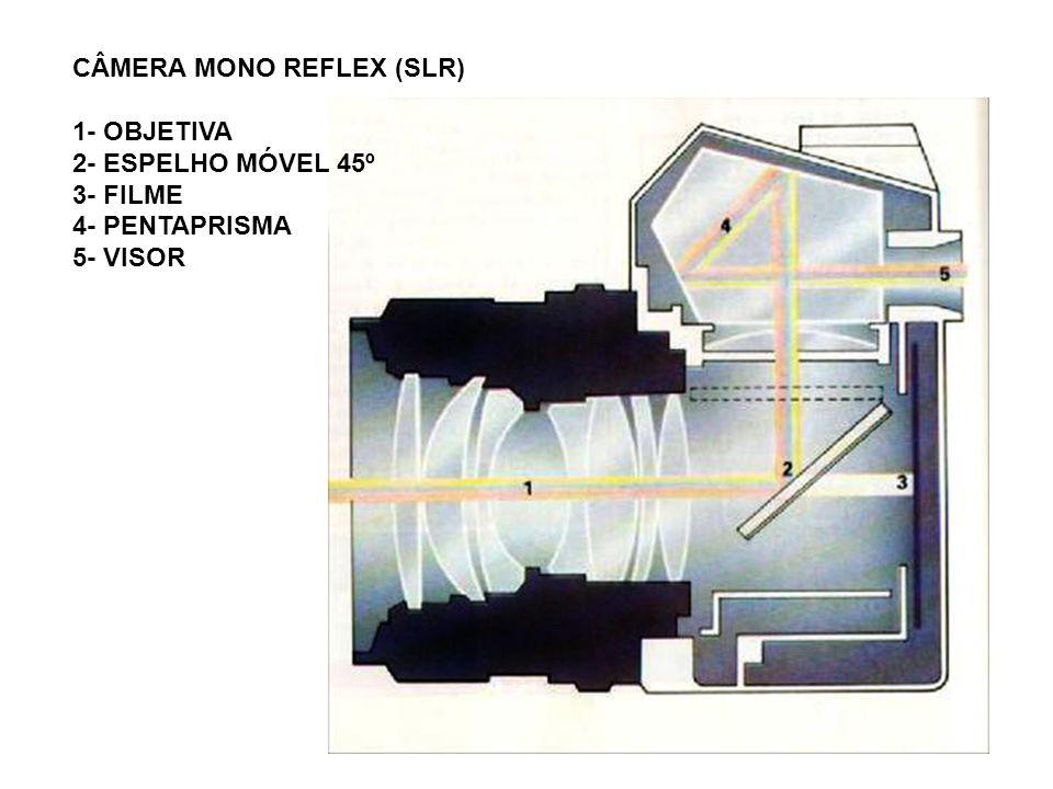 CÂMERA MONO REFLEX (SLR)
