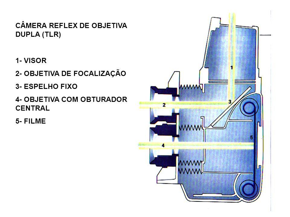 CÂMERA REFLEX DE OBJETIVA DUPLA (TLR)