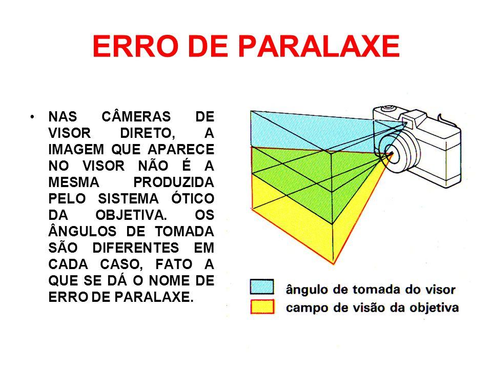 ERRO DE PARALAXE
