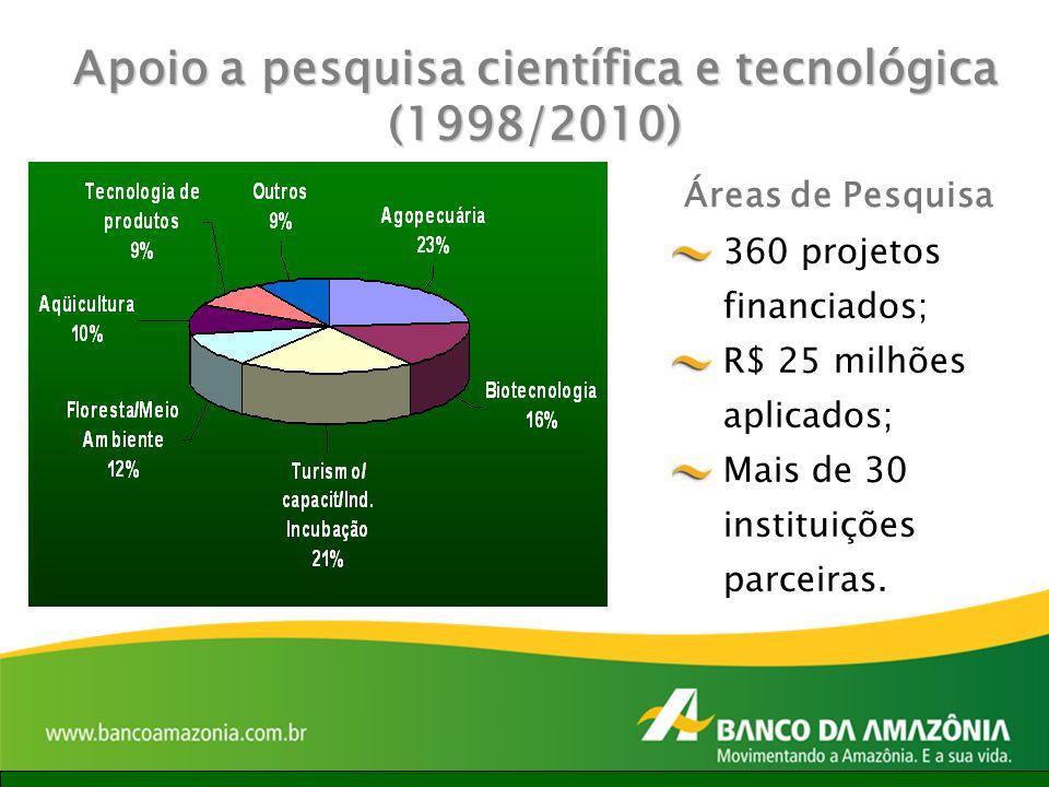 Apoio a pesquisa científica e tecnológica