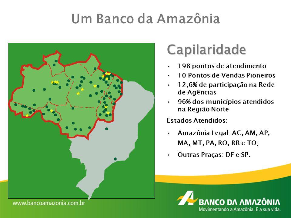 Um Banco da Amazônia Capilaridade 198 pontos de atendimento