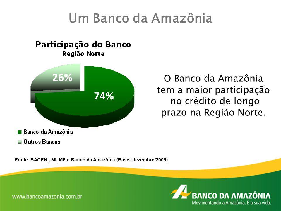 Fonte: BACEN , MI, MF e Banco da Amazônia (Base: dezembro/2009)